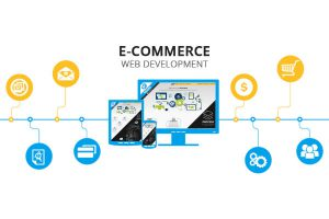 Retail & eCommerce Web Development
